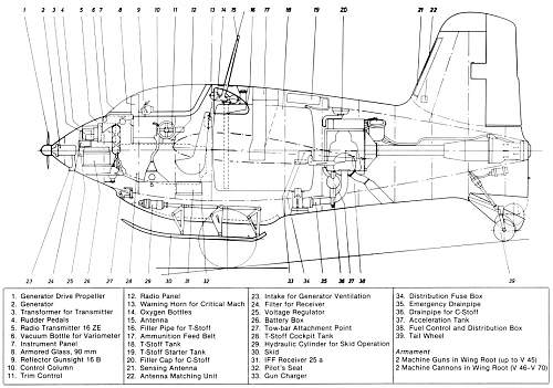 Click image for larger version.  Name:lippisch_me_163b_cutaway_big.jpg Views:702 Size:103.7 KB ID:613375