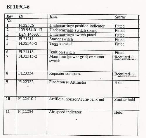 Netzausschalter(Emergency circuit breaker switch) for Bf 109