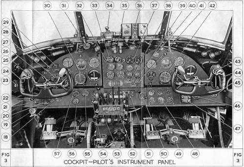 Unknown aircraft instrument panel