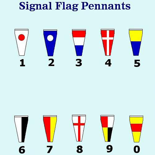Click image for larger version.  Name:jpg-oursnumber-pennants.jp.jpg Views:129 Size:34.9 KB ID:260904