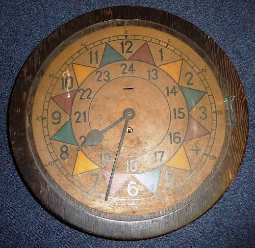 Raf sector wall clock , real or fack, need help guys