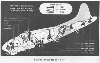 Instructions on how to bale out of a B17