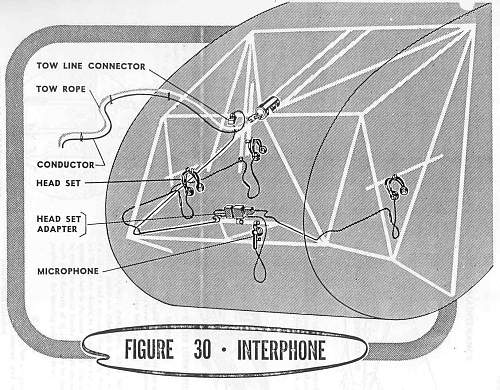 CG4A_Interphone_system.jpg