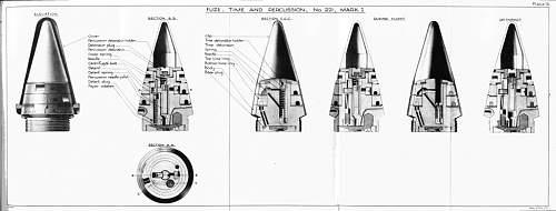 WW2 gunnery range AMAZING find
