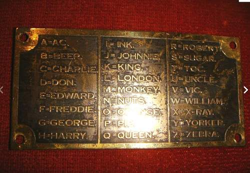 Click image for larger version.  Name:WW2 Brass Radio Plate Showing RAF Phonetic Alphabet 1921-42.JPG Views:1 Size:185.1 KB ID:961649