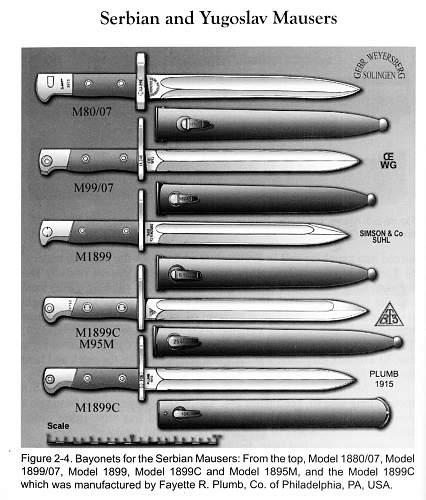 Identifying markings on a bayonet