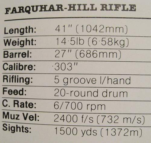 Experimental Bayonet for Farquhar-Hill Automatic Rifle