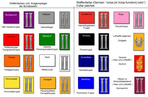 Click image for larger version.  Name:German-Army-Waffenfarben-850.jpg Views:261 Size:39.9 KB ID:272759