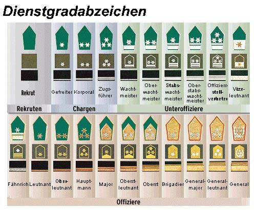 Name:  dienstgradabzeichen_n.jpg Views: 6194 Size:  58.6 KB