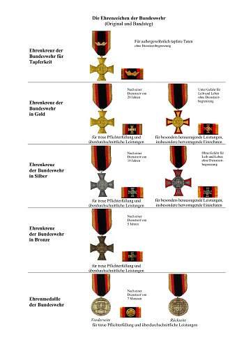 Click image for larger version.  Name:Ehrenzeichen_der_Bundeswehr-1.jpg Views:322 Size:127.1 KB ID:402421