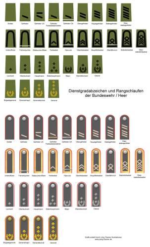 Click image for larger version.  Name:Rangabzeichen_der_Bundeswehr.jpg Views:1861 Size:34.9 KB ID:424414