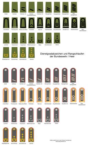 Click image for larger version.  Name:Rangabzeichen_der_Bundeswehr.jpg Views:1057 Size:34.9 KB ID:424777