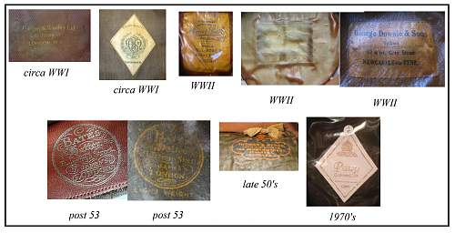 British forage/dress and SD cap makers logo's, WWI to now