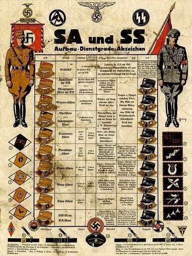 New SA Kepi -- but what rank?