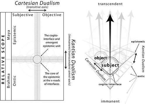 Click image for larger version.  Name:Kant-Descartes_xroads.jpg Views:61 Size:44.1 KB ID:169097