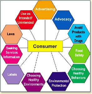Name:  consumer.jpg