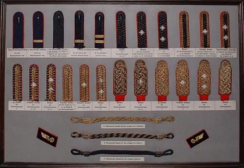 DRB (Reichsbahn/Railways) Headgear Thread