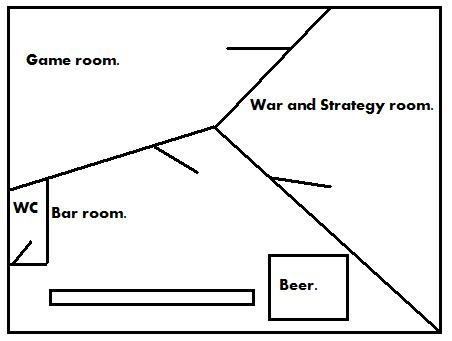 working on a war room/ game room mancave