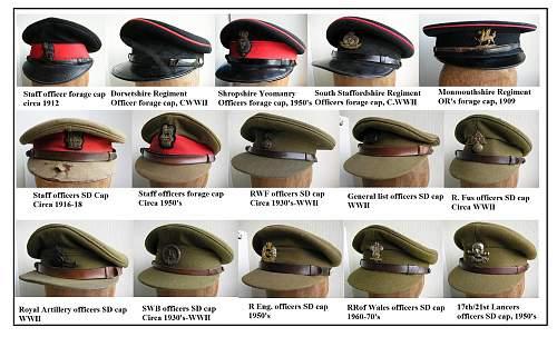 Visor cap collection