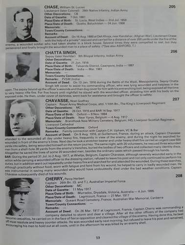 The Register of the Victoria Cross