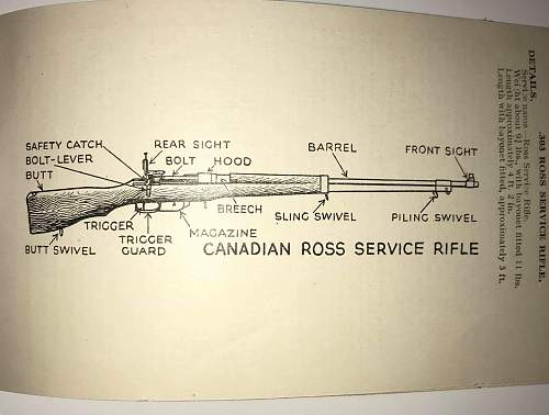 Allied rifle booklet