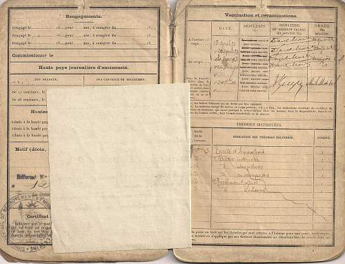1893 21e Regiment of Dragons french military paperwork