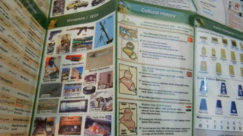Iraqi and U.S. items from nephew