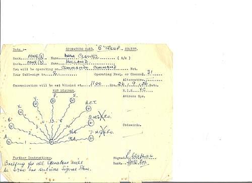 Click image for larger version.  Name:Suez Crisis Operators Card.jpg Views:212 Size:193.1 KB ID:381060