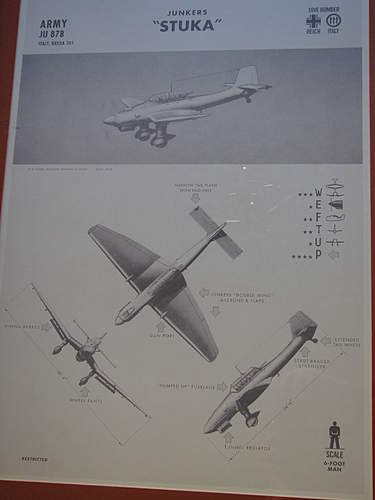 1942 Naval ID Poster