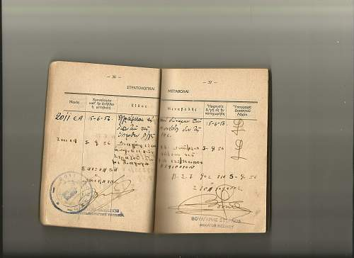 Greek soldier's booklet