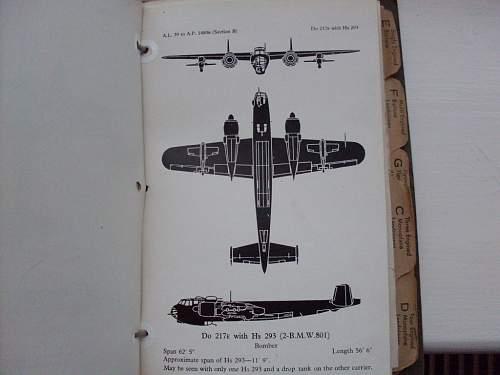 Air Raid Spotters Handbook.