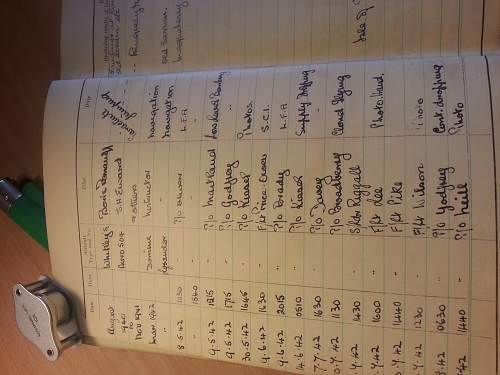 opinion on officers log book please