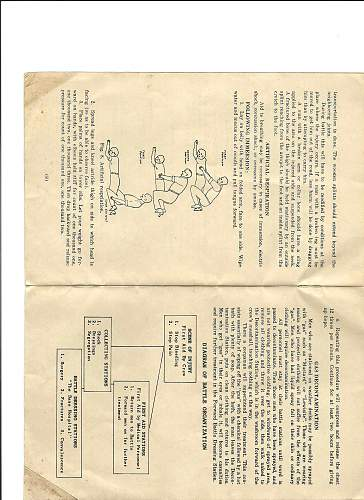 Click image for larger version.  Name:WWII Pamphlet 002.jpg Views:30 Size:231.4 KB ID:823227