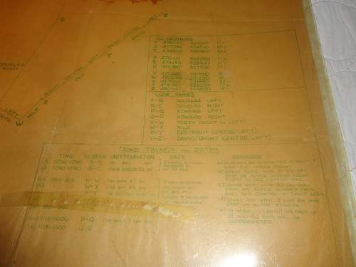 Command Set of Operation VERITABLE Maps
