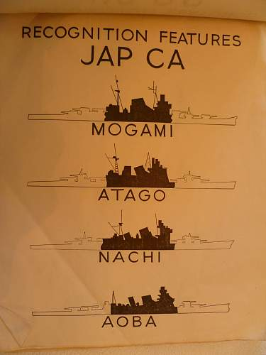 Japanese Ship & Aircraft Recognition Charts