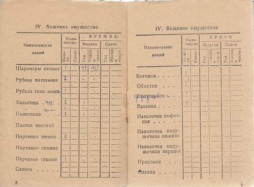 Soviet soldiers book