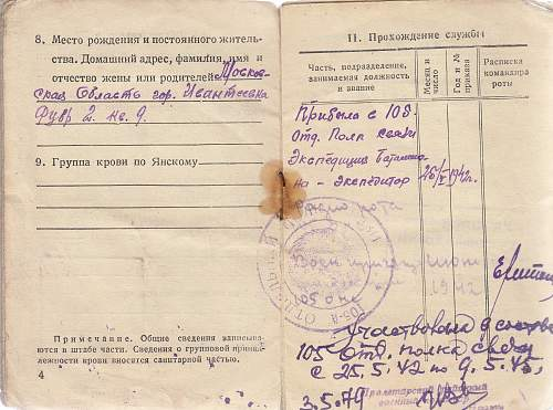 Soviet Soldiers book translation help required