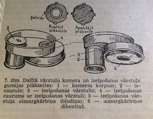 1945 dated Latvian OSOAVIAKhIM book