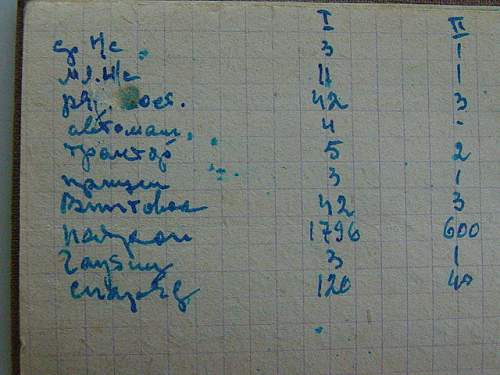 Click image for larger version.  Name:Soviet notebook 014.jpg Views:95 Size:151.3 KB ID:2993