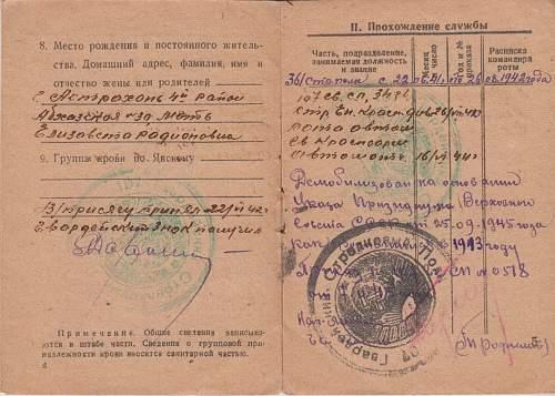 Soviet ID Booklet No 2