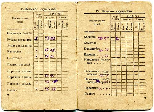 Click image for larger version.  Name:Red Army Book 5.jpg Views:41 Size:321.9 KB ID:916055