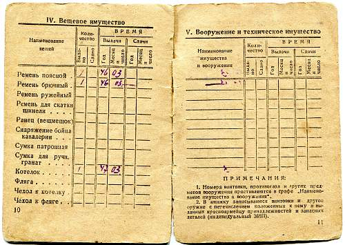 Click image for larger version.  Name:Red Army Book 6.jpg Views:16 Size:319.3 KB ID:916056