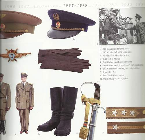 "Hungarian ""Cold War"" Collection 1945 - 1990"