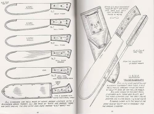 United States Marine Corps, Hospital Corps Knife