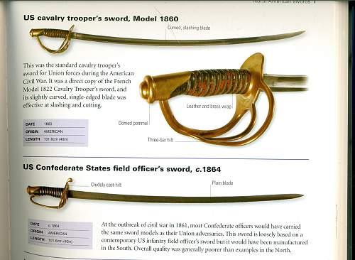 US Civil War Sword - Import..........?