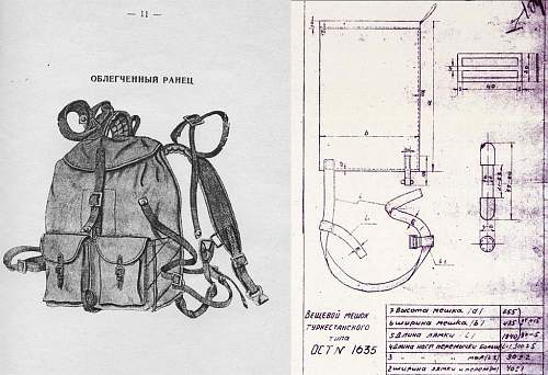 Clarify russian backpack types ?