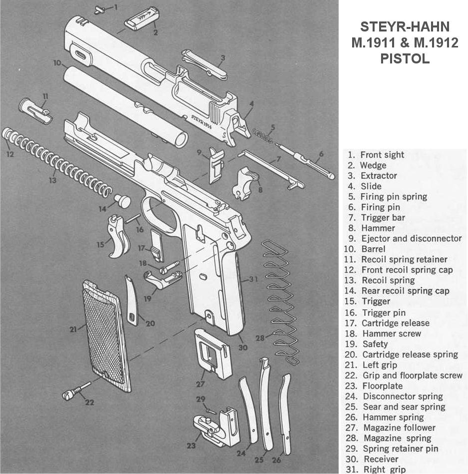 Steyr 1915 pistol click image for larger version name stey12assyg views 2387 size pooptronica
