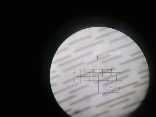 RPG sight confused