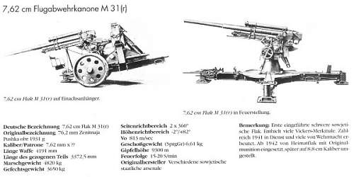 Click image for larger version.  Name:soviet76mmm1931aagun1.jpg Views:134 Size:38.8 KB ID:427238