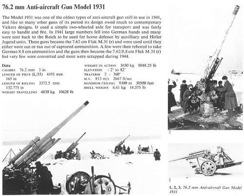 2ww urss cannon optics
